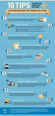 10 Tips to get the Most Out of Your Account/ERP Software Solution - Infographic