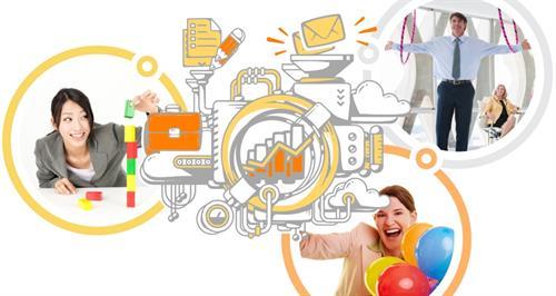 ConnecTheDot Customer Experience Marketing Machine