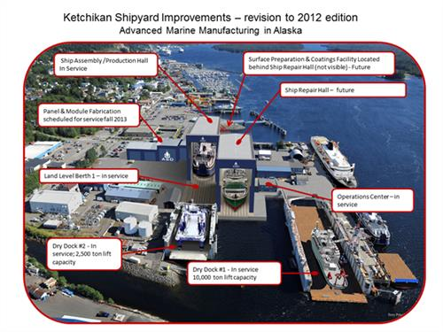 Architectural Rendering of the Ketchikan Shipyard Development Plan