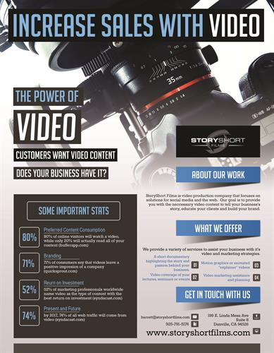 Increase SALES with VIDEO!