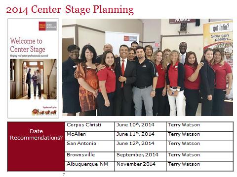 Center Stage 2013