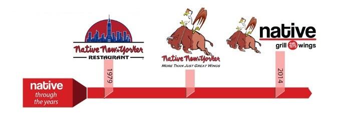 Native Grill Wings Restaurants Marana Chamber Of Commerce