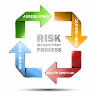 Our Risk Assessment services will keep you safe and compliant