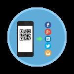 Interactive Social Media Tools