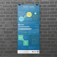 Infographic for BEACH summarising their research findings
