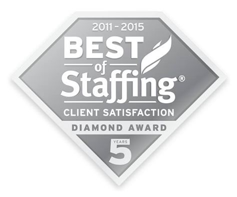 Inevaro's Best of Staffing Award for the past 5 years