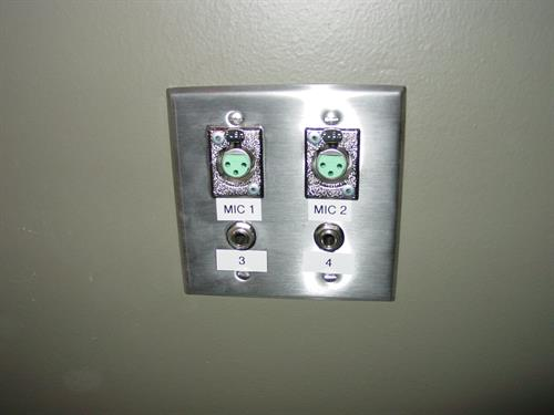 Labeled Wall Plate