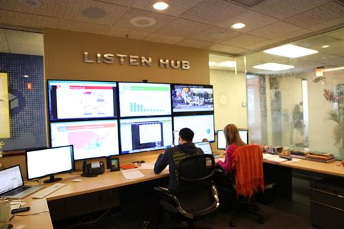 "Zehnder's Research & Analytics ""Listen Hub"""