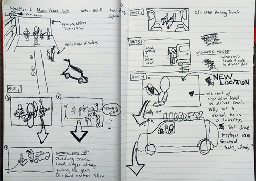 Storyboarding concepts for Liberty Ford video Campaign