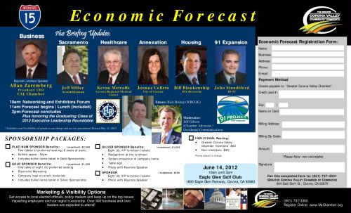 Economic Forecast on June 14, 2012