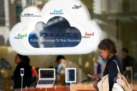 Pullin Technology To Any Device. Anywhere. Contact Pullin Cloud Technologies Today