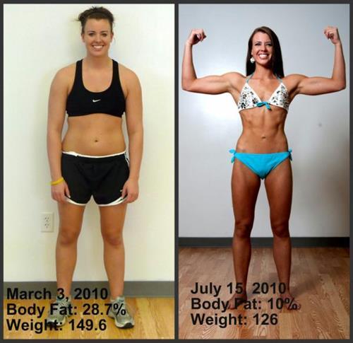 weight loss programs belleville il