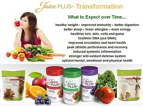 Start eating Juice Plus today!