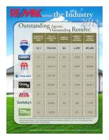 Gallery Image REMAX_vs_the_Industry%202011.jpg