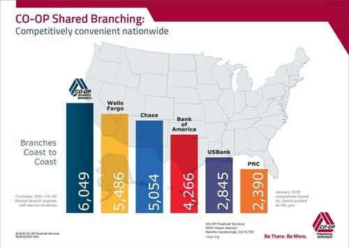 Gallery Image shared-branch-vs-banks.jpg