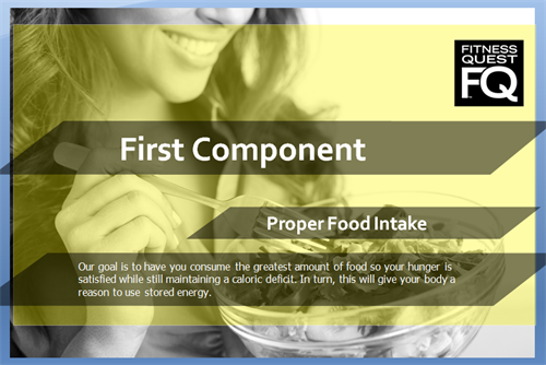 """First Component of Fitness"" Proper Nutrition we are well connected in helping you plan your food intake!"