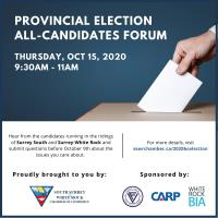 2020 Provincial All-Candidates Forum