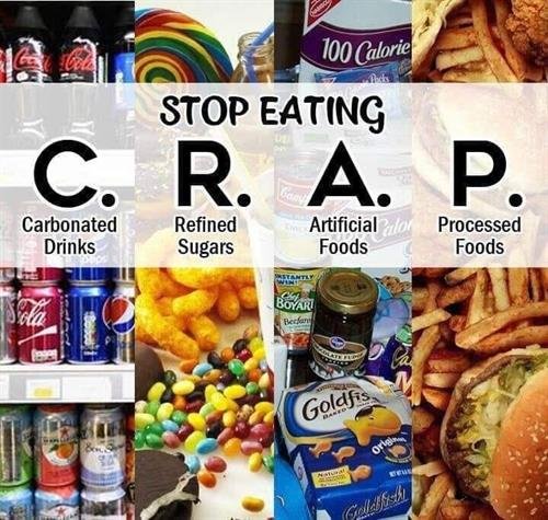 Stop eating C.R.A.P