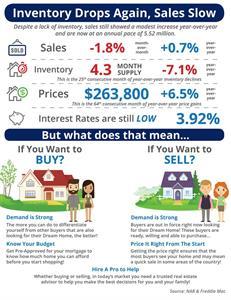 Gallery Image Buy_or_Sell.jpg