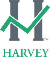 Harvey Investment Management, Inc.