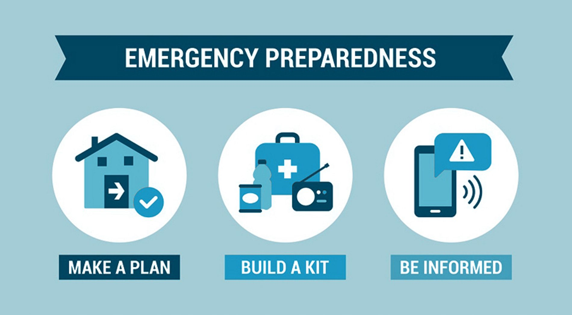 Business Disaster Preparedness Plan