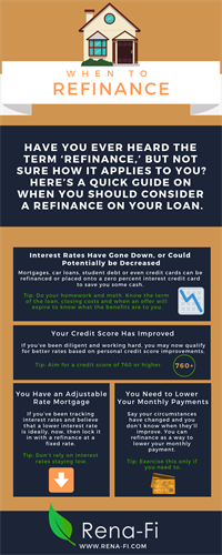When to Refinance