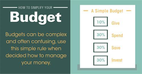 Gallery Image Simple_Budget_percentages.jpg