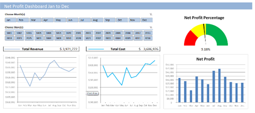 Sample Dashboard in Excel - Net Profits