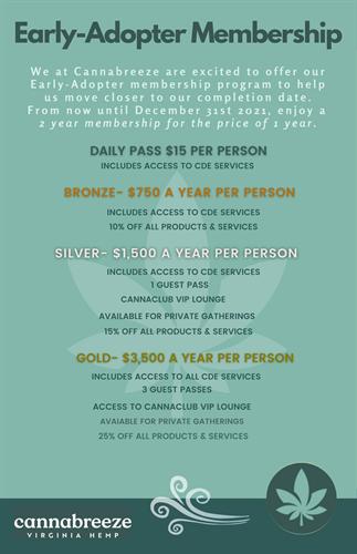 Available Destination Membership Options