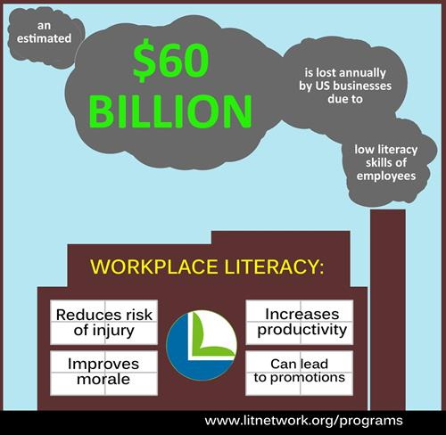 Would your business benefit if employees took English classes? Let us know!