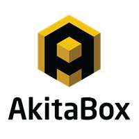 AkitaBox Inc.