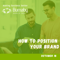 How To Position Your Brand