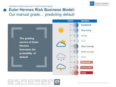 EH risk grades