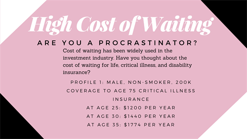 High Cost of Waiting