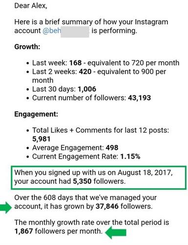 Sample Growth Report for Instagram account