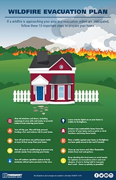 Wildfire evacuation plan... do you have one?