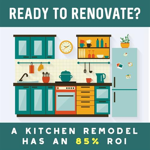 What's the biggest Return on Investment w/Remodeling? I can help!