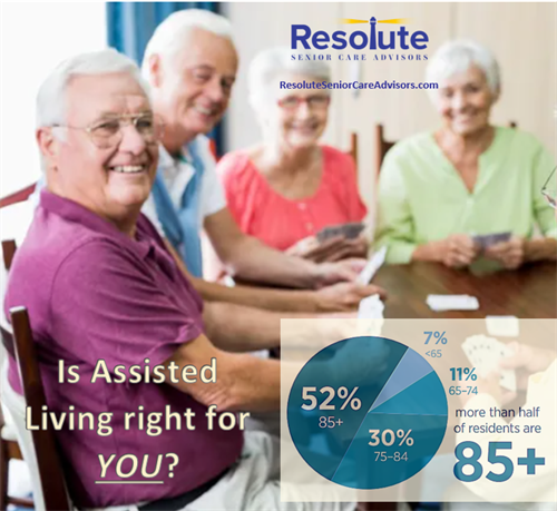 Is Senior Living Right For YOU!