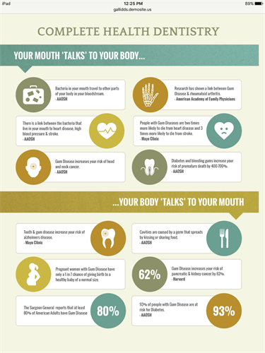 Your Mouth Talks To Your Body!