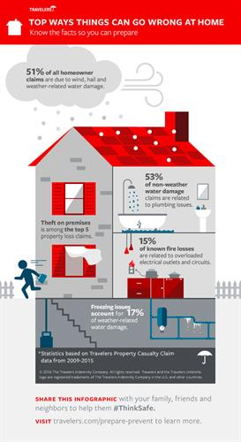 Gallery Image Home_Dangers_Infographic.jpg