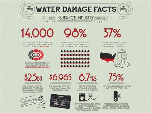 Gallery Image Water_damage1.jpg