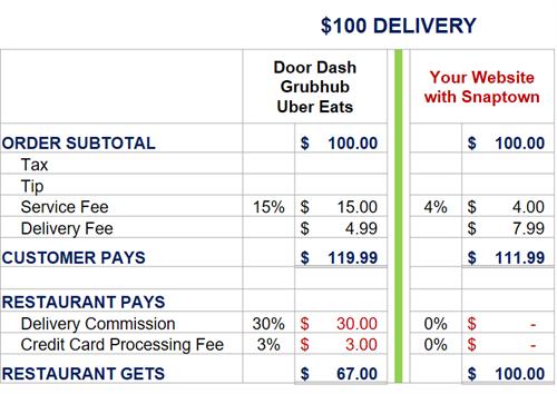 Delivery Program Value Proposition