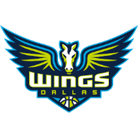 Dallas Wings Pre-Game Happy Hour with the Chamber