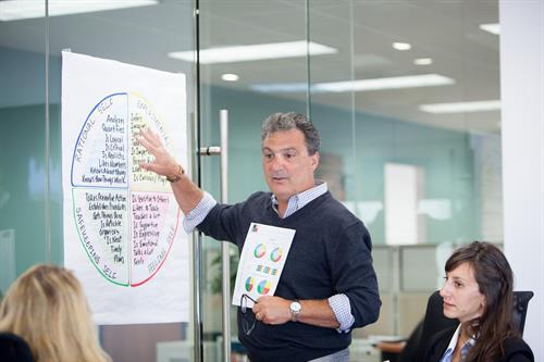 Mike Pelfini ~ Peer Advisory Boards