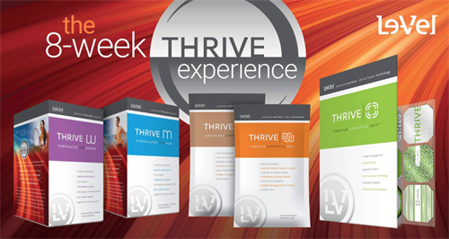 Do you Thrive? Raw, premium nutrition, simple 1,2,3