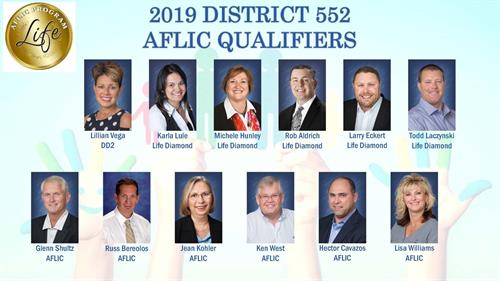 2019 District AFLIC qualifiers