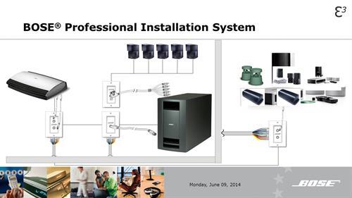 Gallery Image %E2%80%A6_BOSE%C2%AE_Professional_Installation_System_LIFESTYLE%C2%AE_SA-3.jpg