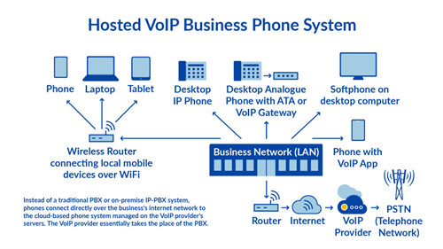 Gallery Image VoIP-Diagram-1024x576.png