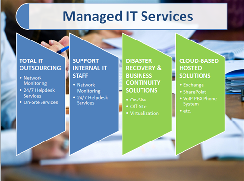 Gallery Image managed_it_services.png