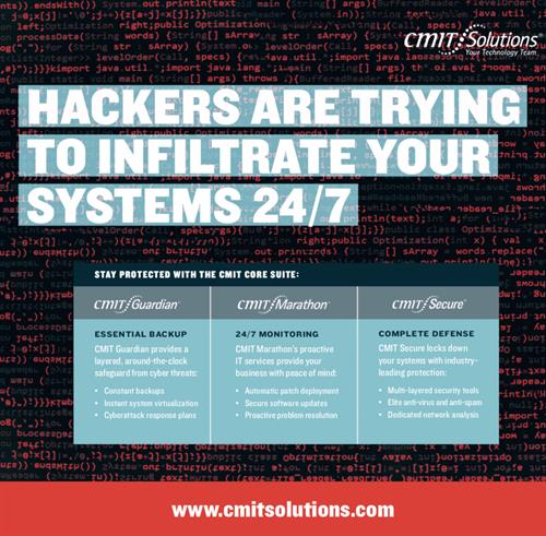 Stay safe with CMIT Secure.. Hackers are trying to infiltrate 7x24